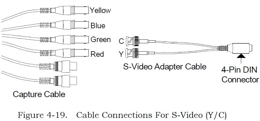 actionmedia connect video device cable s 4 pin din connector to s video adapter s 4 pin din connector